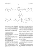 Absorbent Article Comprising a Contraphilic Polymer diagram and image