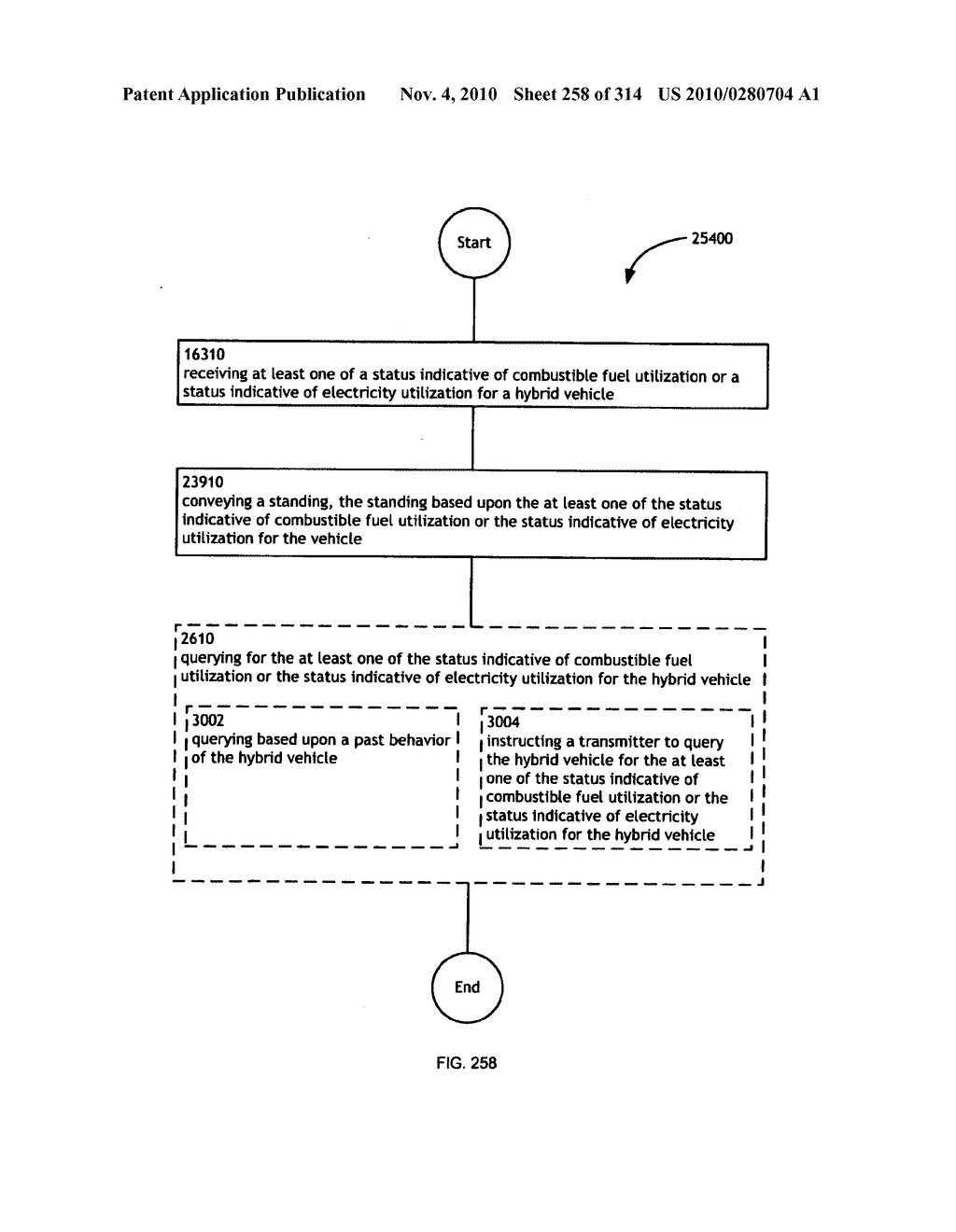 Awarding standings to a vehicle based upon one or more fuel utilization characteristics - diagram, schematic, and image 259