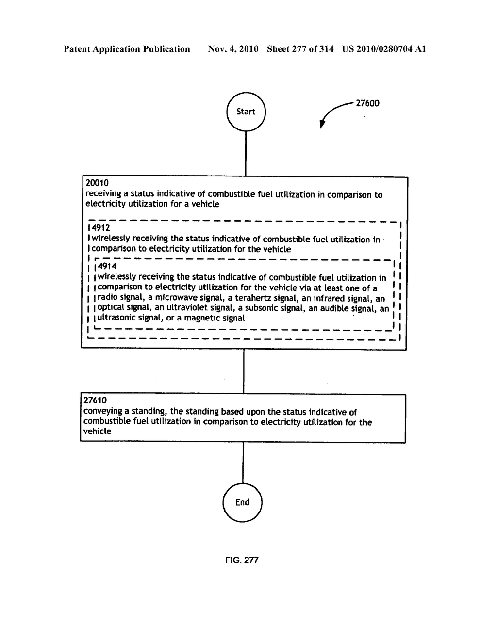 Awarding standings to a vehicle based upon one or more fuel utilization characteristics - diagram, schematic, and image 278