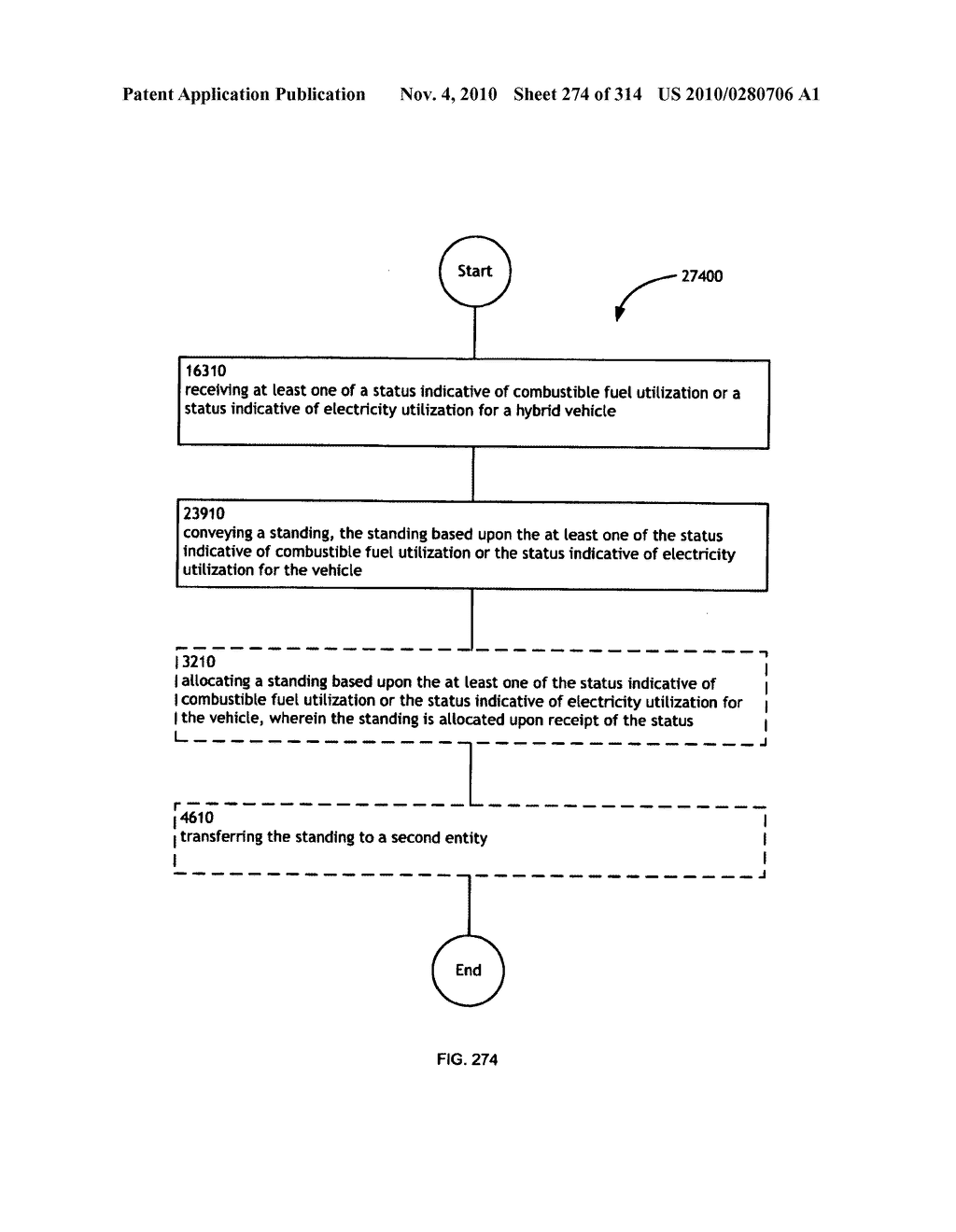Awarding standings to a vehicle based upon one or more fuel utilization characteristics - diagram, schematic, and image 275