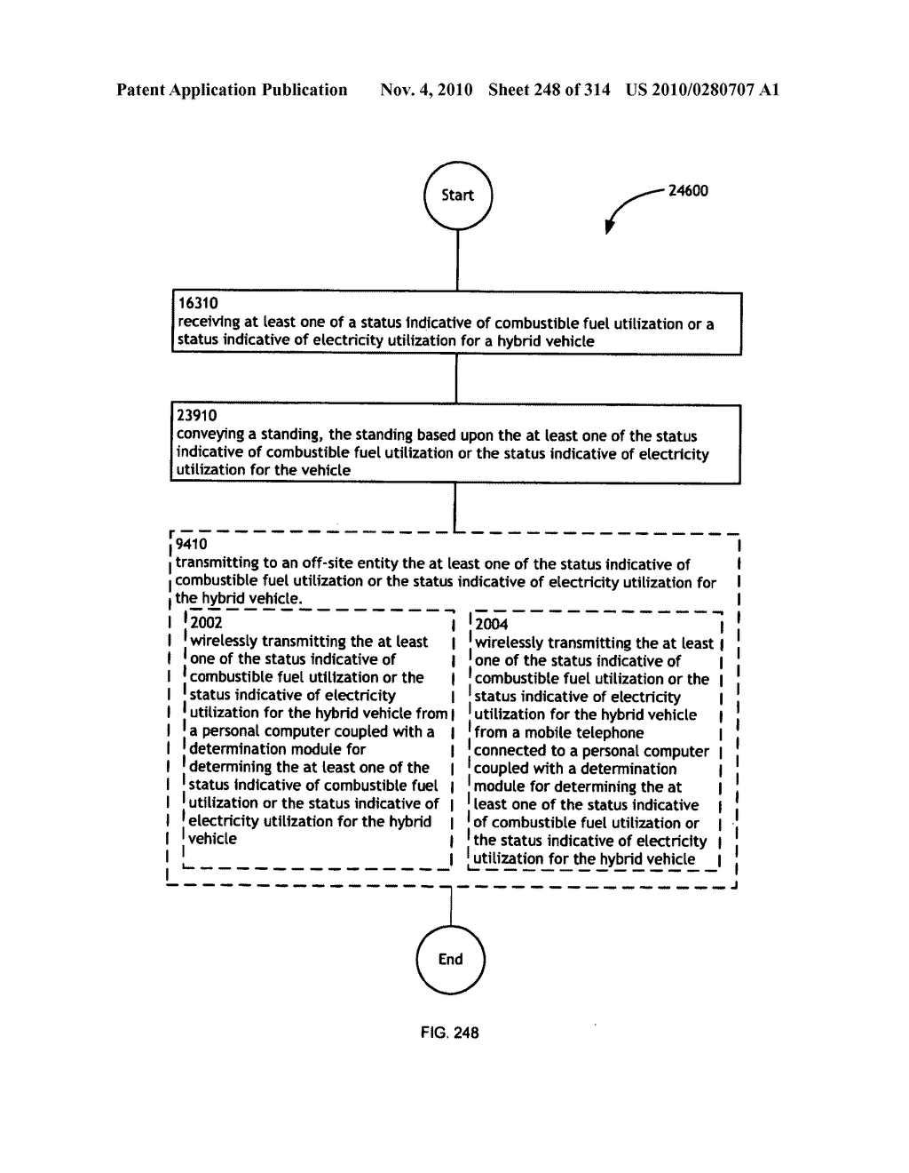 Awarding standings to a vehicle based upon one or more fuel utilization characteristics - diagram, schematic, and image 249