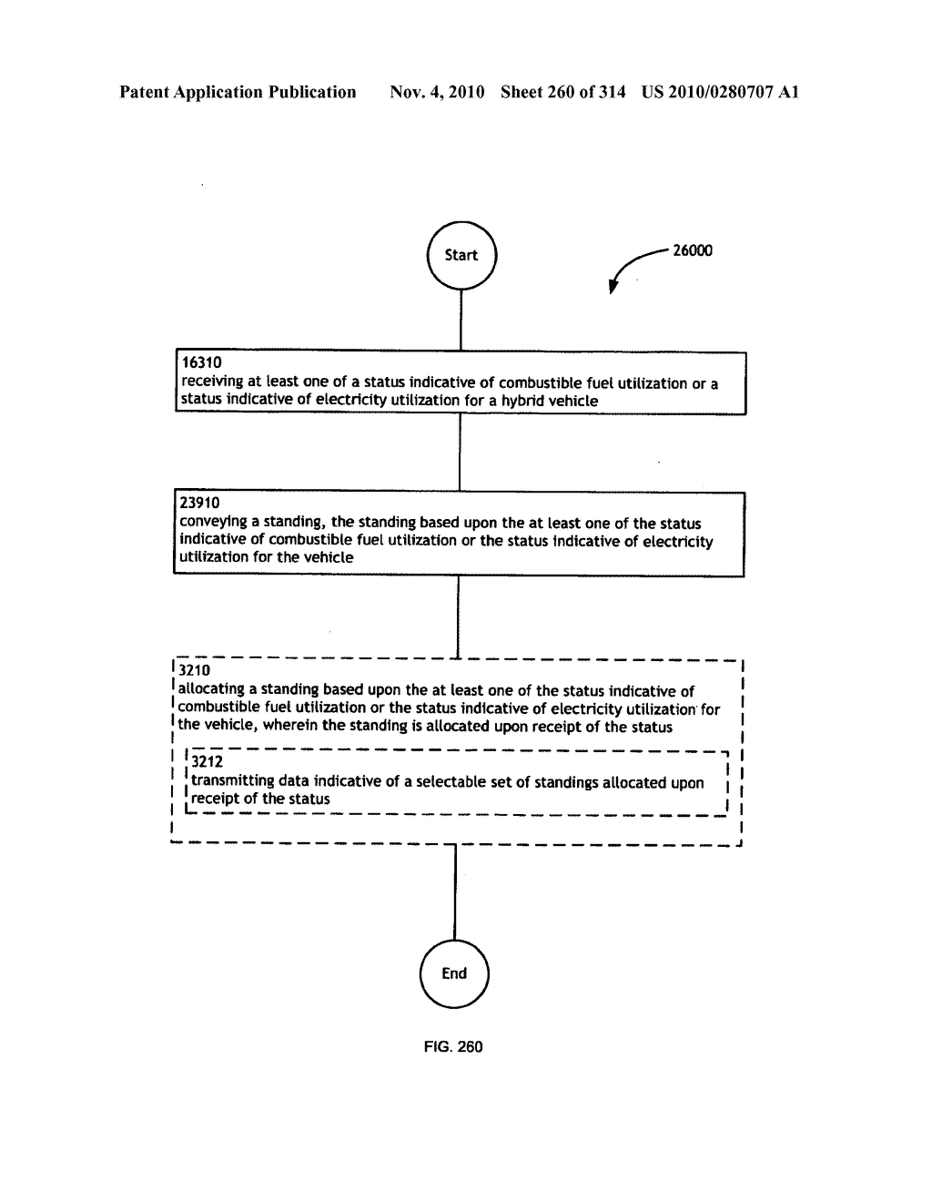 Awarding standings to a vehicle based upon one or more fuel utilization characteristics - diagram, schematic, and image 261