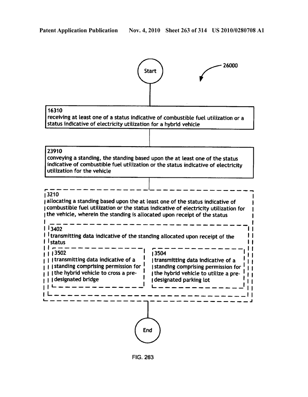 Awarding standings to a vehicle based upon one or more fuel utilization characteristics - diagram, schematic, and image 264