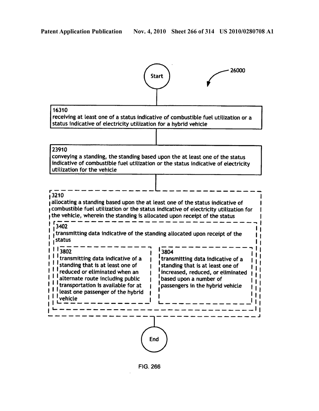 Awarding standings to a vehicle based upon one or more fuel utilization characteristics - diagram, schematic, and image 267