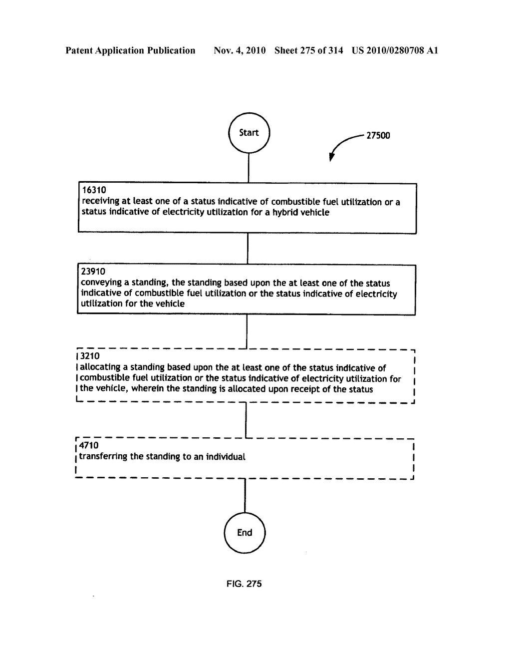 Awarding standings to a vehicle based upon one or more fuel utilization characteristics - diagram, schematic, and image 276