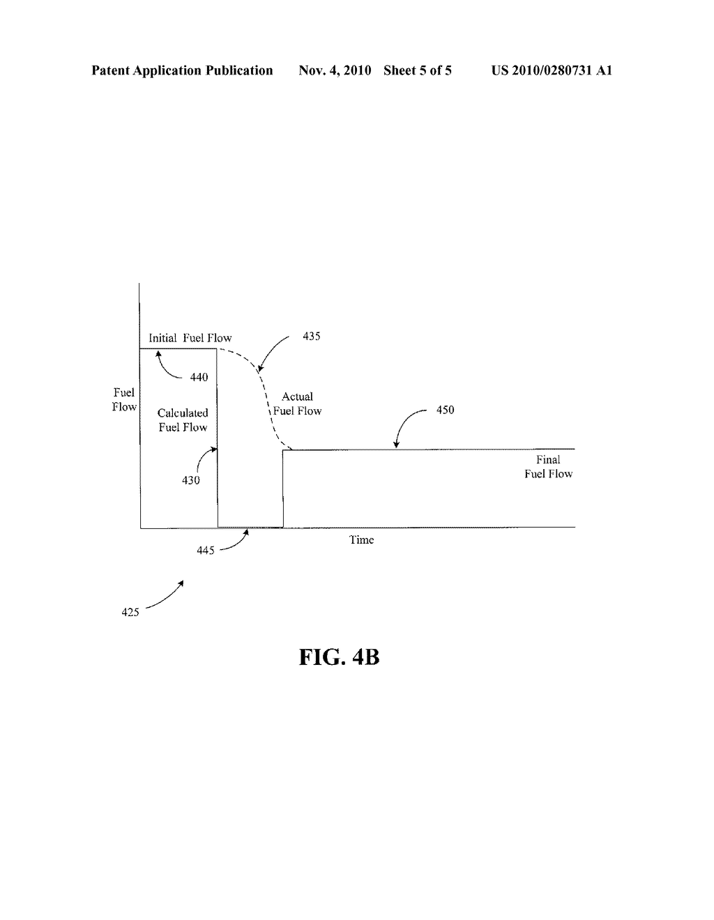 SYSTEMS AND METHODS FOR CONTROLLING FUEL FLOW TO A TURBINE COMPONENT - diagram, schematic, and image 06