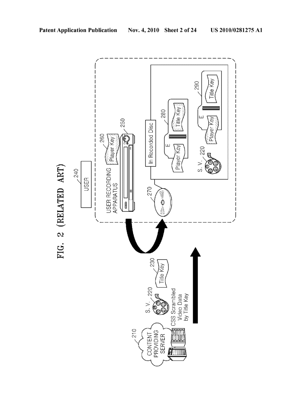 METHOD OF RECORDING CONTENT ON DISC, METHOD OF PROVIDING TITLE KEY, APPARATUS FOR RECORDING CONTENT ON DISC, AND CONTENT PROVIDING SERVER - diagram, schematic, and image 03