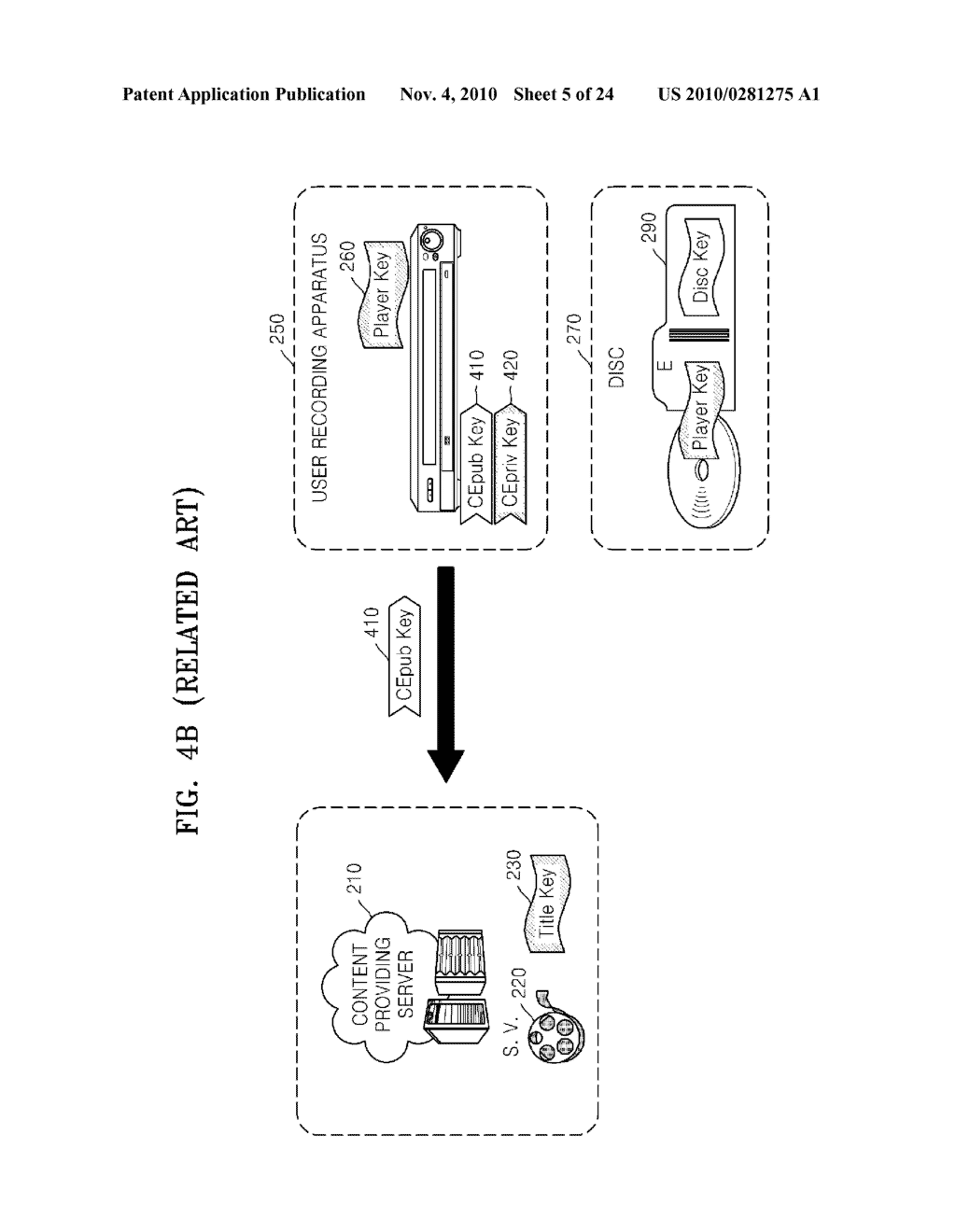 METHOD OF RECORDING CONTENT ON DISC, METHOD OF PROVIDING TITLE KEY, APPARATUS FOR RECORDING CONTENT ON DISC, AND CONTENT PROVIDING SERVER - diagram, schematic, and image 06