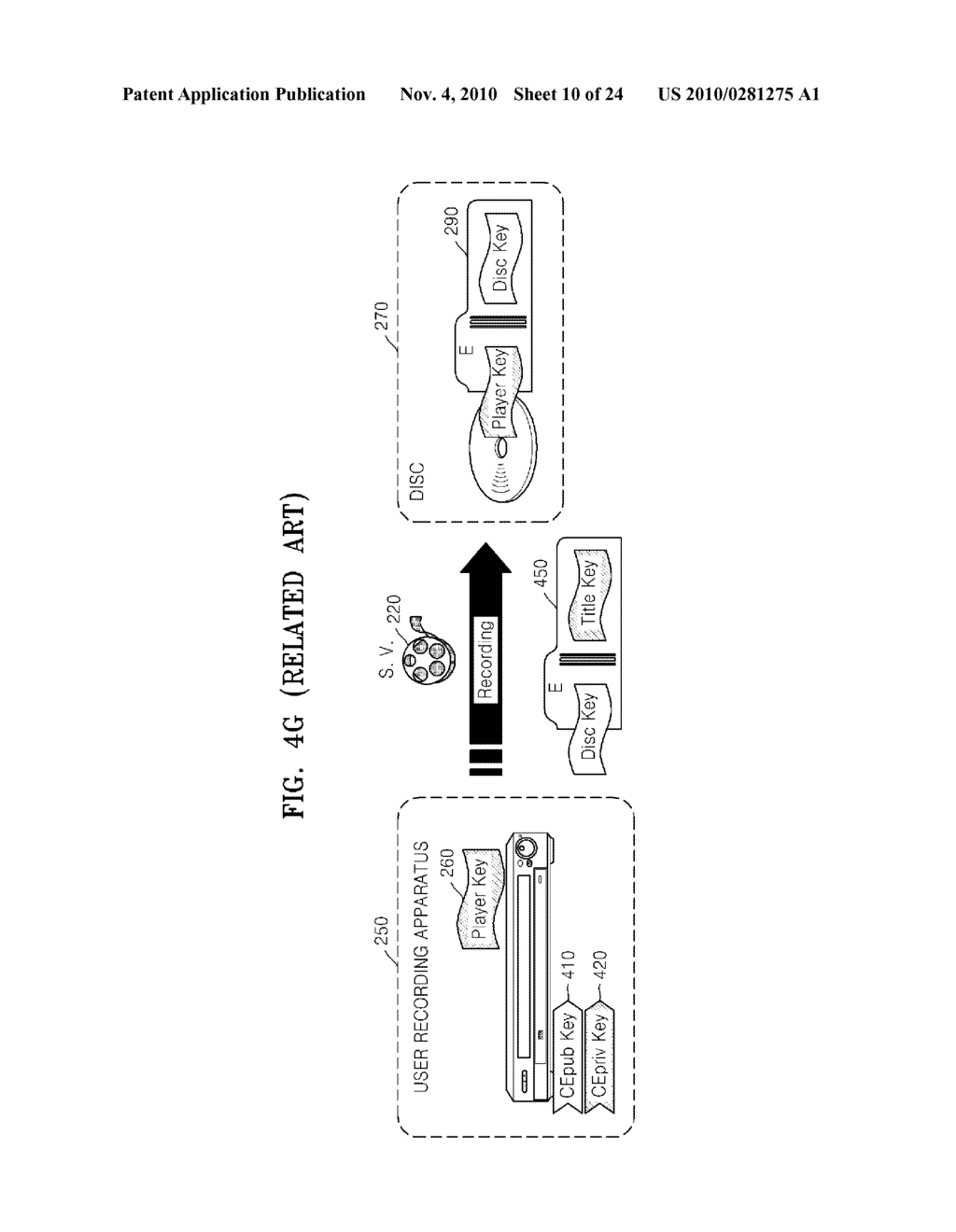 METHOD OF RECORDING CONTENT ON DISC, METHOD OF PROVIDING TITLE KEY, APPARATUS FOR RECORDING CONTENT ON DISC, AND CONTENT PROVIDING SERVER - diagram, schematic, and image 11