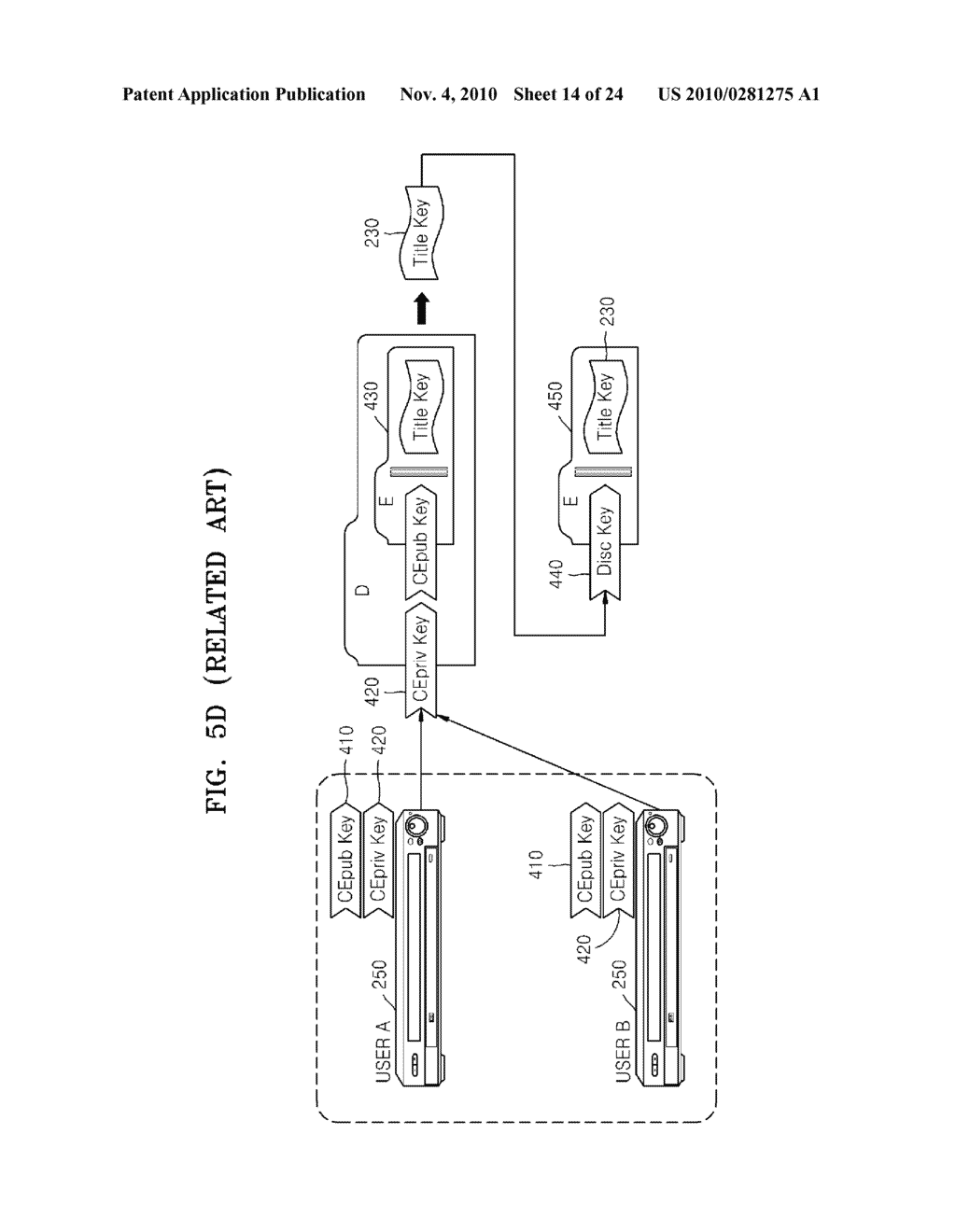 METHOD OF RECORDING CONTENT ON DISC, METHOD OF PROVIDING TITLE KEY, APPARATUS FOR RECORDING CONTENT ON DISC, AND CONTENT PROVIDING SERVER - diagram, schematic, and image 15