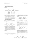 OLIGOSILOXANE MODIFIED LIQUID CRYSTAL FORMULATIONS AND DEVICES USING SAME diagram and image
