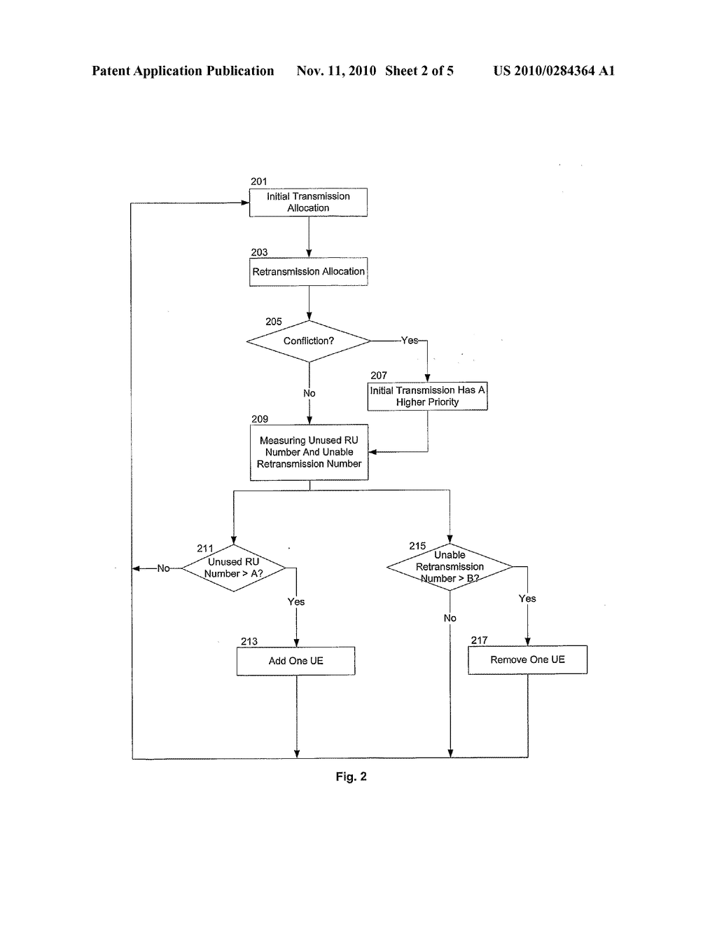 SEMI-PERSISTENT SCHEDULING METHOD AND APPARATUS BASED ON STATISTICALLY MULTIPLEXING IN TIME AND FREQUENCY RESOURCES - diagram, schematic, and image 03