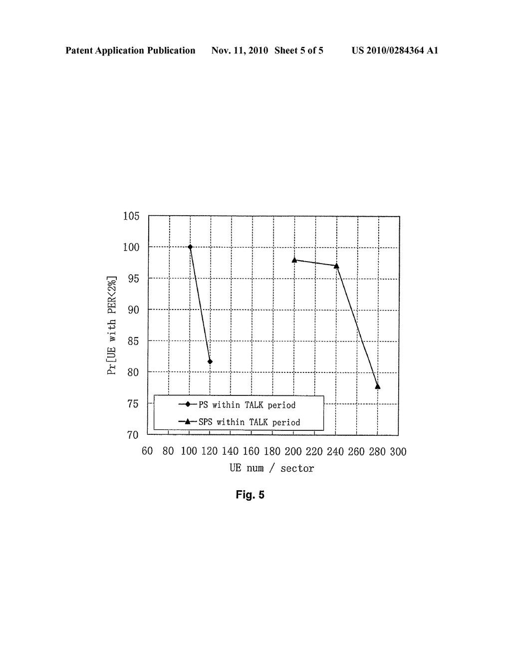 SEMI-PERSISTENT SCHEDULING METHOD AND APPARATUS BASED ON STATISTICALLY MULTIPLEXING IN TIME AND FREQUENCY RESOURCES - diagram, schematic, and image 06