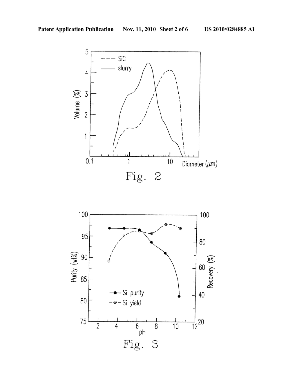 Recovery Of Silicon And Silicon Carbide Powder From Kerf Loss Slurry Using Particle Phase-Transfer Method - diagram, schematic, and image 03