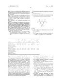 COMBINATION OF TRIAZINE DERIVATIVES AND INSULIN SENSITISERS diagram and image