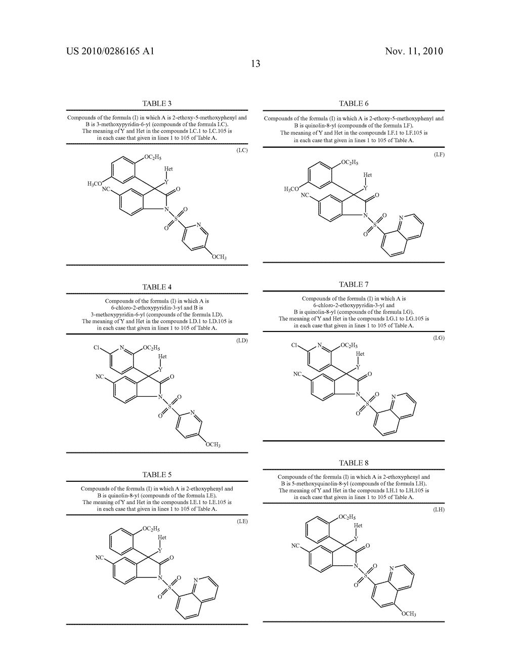 SUBSTITUTED OXINDOLE COMPOUNDS - diagram, schematic, and image 14