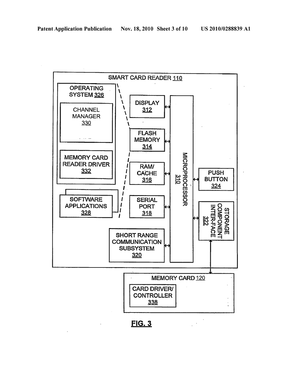 METHOD, SYSTEM AND SMART CARD READER FOR MANAGEMENT OF ACCESS TO A SMART CARD - diagram, schematic, and image 04