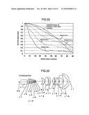PROJECTION APPARATUS AND TRANSPARENT SCREEN FOR IT diagram and image