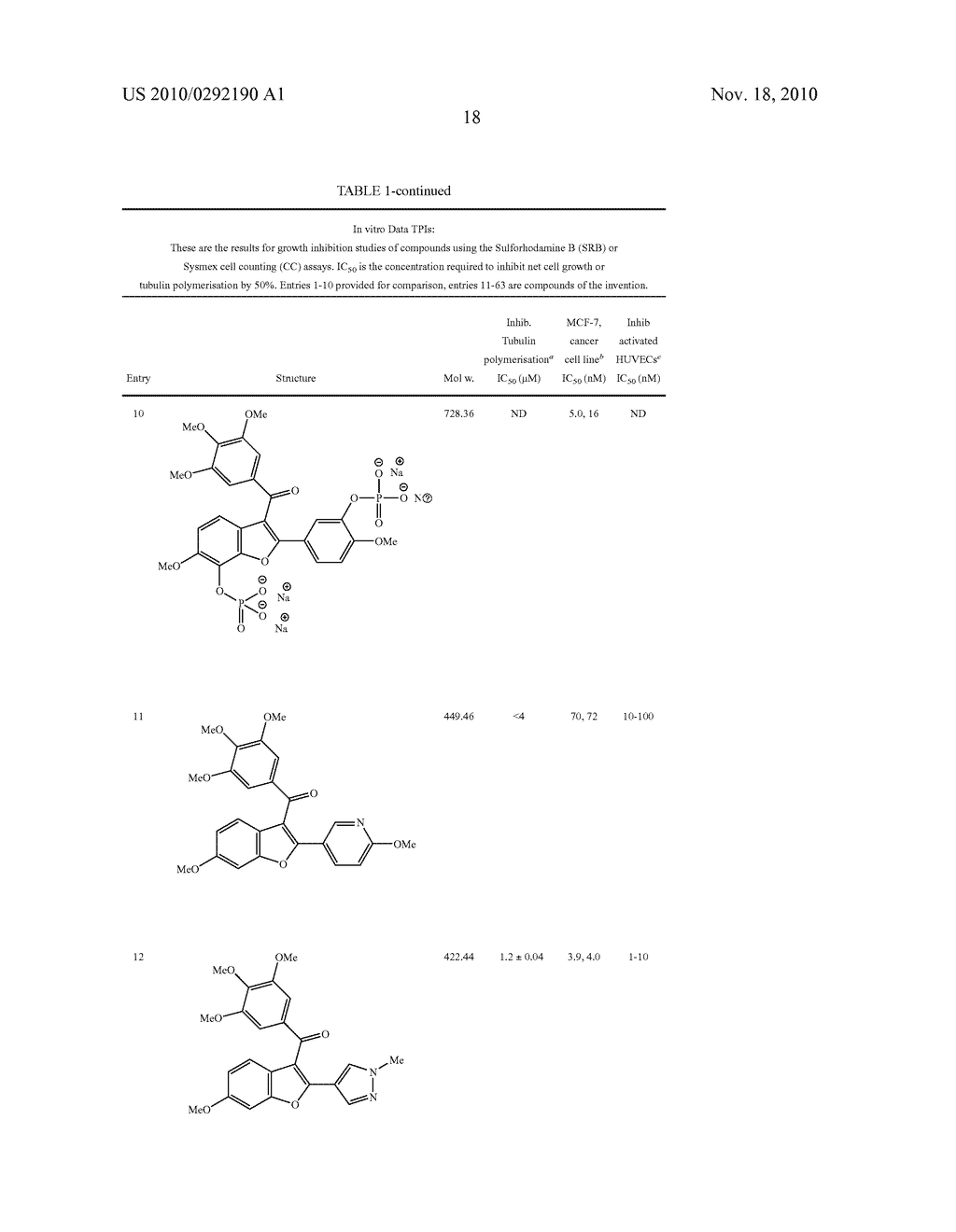 NOVEL TUBULIN POLYMERISATION INHIBITORS - diagram, schematic, and image 20