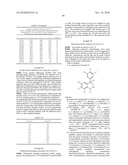 ARYL, HETEROARYL, AND HETEROCYCLE SUBSTITUTED TETRAHYDROISOQUINOLINES AND USE THEREOF diagram and image