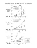 ANTI-DLL4 ANTIBODIES AND METHODS USING SAME diagram and image