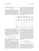 PROCESS FOR PREPARING POLYDIMETHYLSILOXANES ON SULPHONIC ACID CATION EXCHANGE RESINS diagram and image