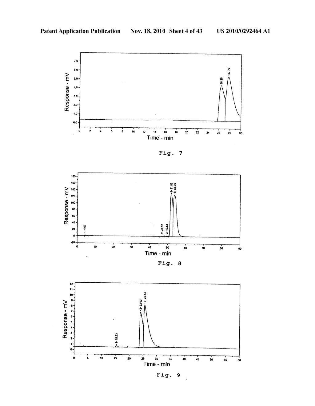 OPTICAL-ISOMER SEPARATING AGENT FOR CHROMATOGRAPHY AND PROCESS FOR PRODUCING THE SAME - diagram, schematic, and image 05