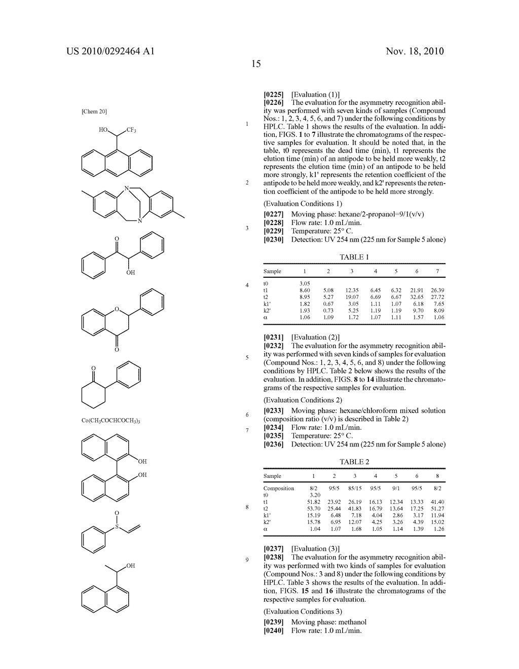 OPTICAL-ISOMER SEPARATING AGENT FOR CHROMATOGRAPHY AND PROCESS FOR PRODUCING THE SAME - diagram, schematic, and image 59