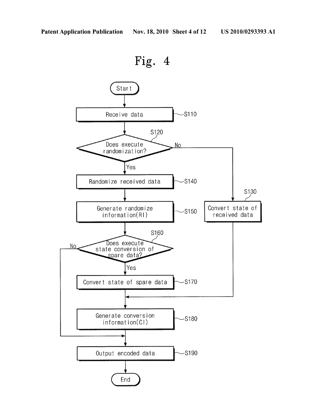 Memory Controller, Memory System Including the Same, and Method for Operating the Same - diagram, schematic, and image 05