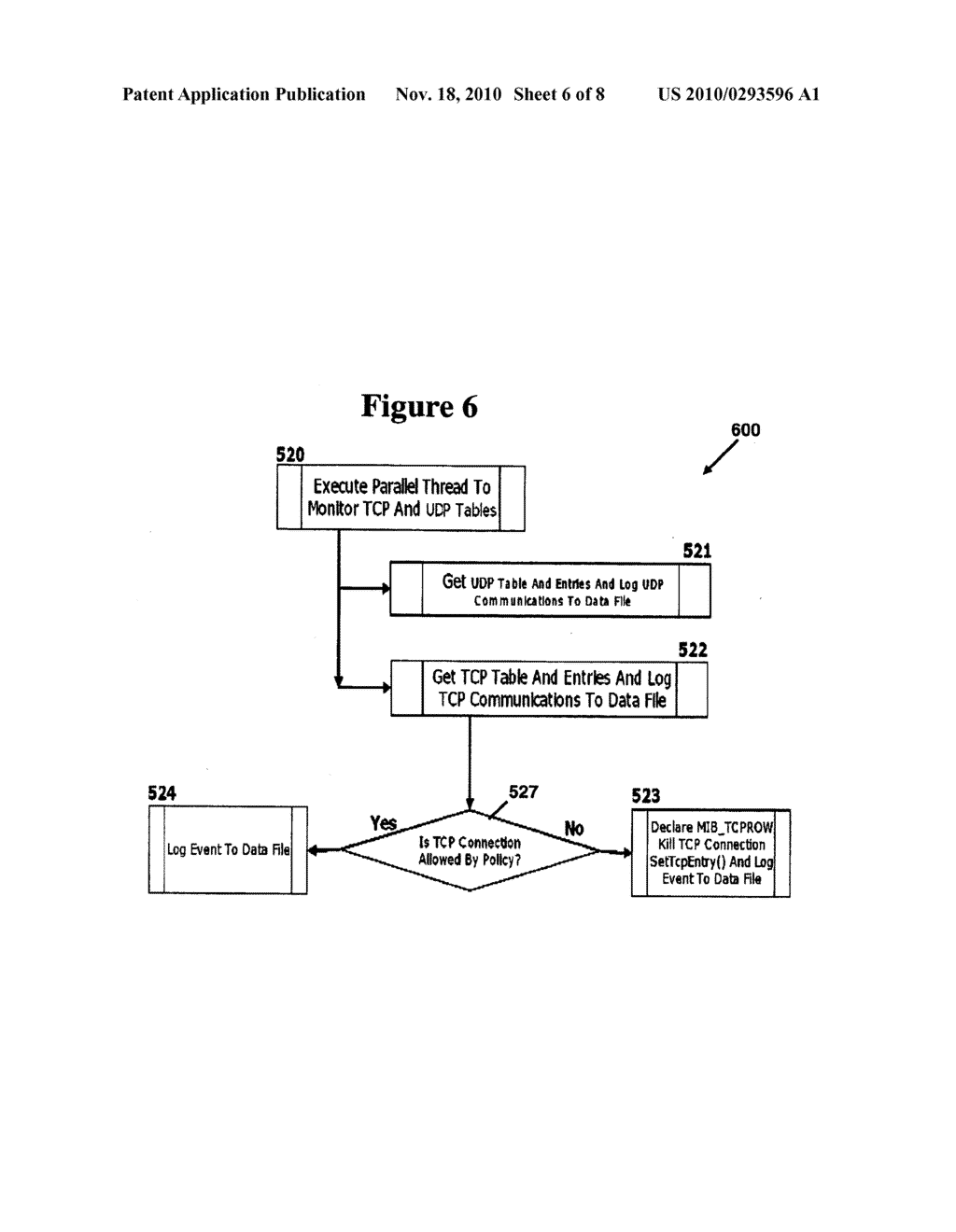 METHOD OF AUTOMATICALLY DEFINING AND MONITORING INTERNAL NETWORK CONNECTIONS - diagram, schematic, and image 07