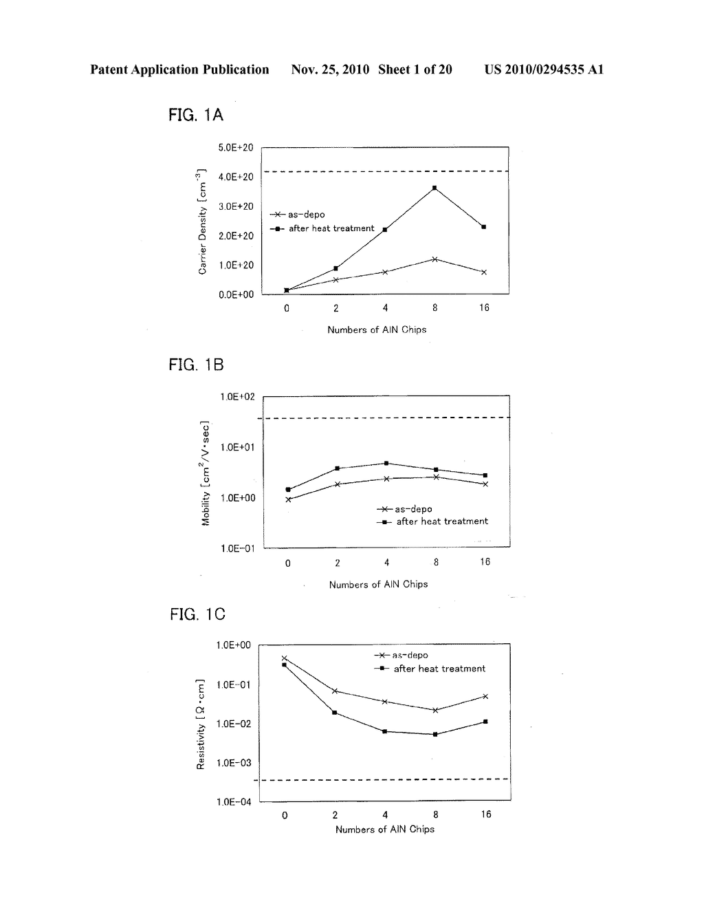 LIGHT-TRANSMITTING CONDUCTIVE FILM, DISPLAY DEVICE, ELECTRONIC DEVICE, AND MANUFACTURING METHOD OF LIGHT-TRANSMITTING CONDUCTIVE FILM - diagram, schematic, and image 02