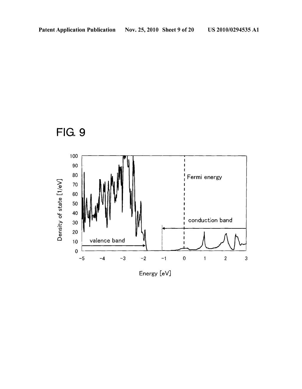 LIGHT-TRANSMITTING CONDUCTIVE FILM, DISPLAY DEVICE, ELECTRONIC DEVICE, AND MANUFACTURING METHOD OF LIGHT-TRANSMITTING CONDUCTIVE FILM - diagram, schematic, and image 10