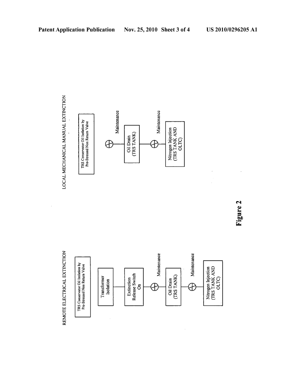 SYSTEM AND METHOD FOR PREVENTING, PROTECTING OLTC FROM FIRE AND/OR on