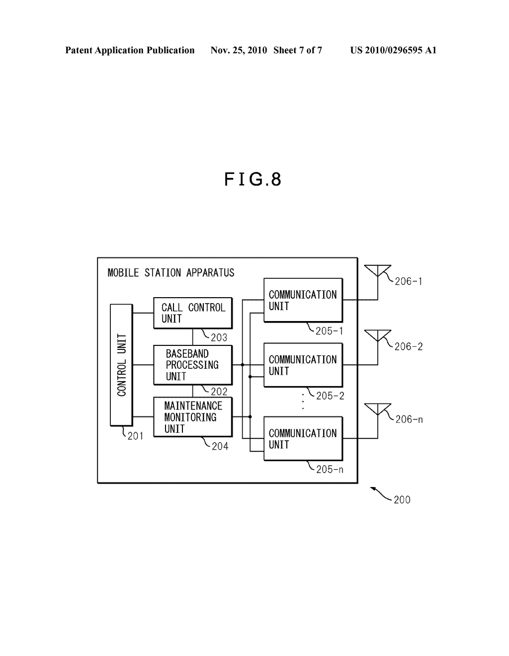 COMMUNICATION APPARATUS, COMMUNICATION METHOD, AND MOBILE STATION APPARATUS - diagram, schematic, and image 08