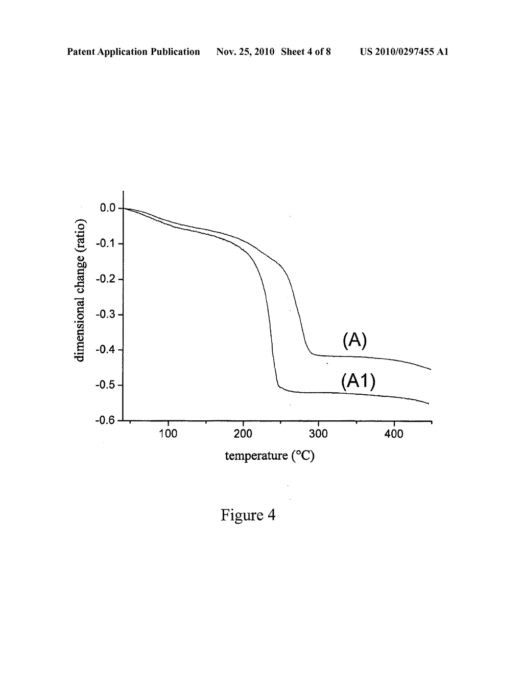 PRECURSOR SOLUTION FOR POLYIMIDE/SILICA COMPOSITE MATERIAL, ITS MANUFACTURE METHOD, AND POLYIMIDE/SILICA COMPOSITE MATERIAL HAVING LOW VOLUME SHRINKAGE - diagram, schematic, and image 05