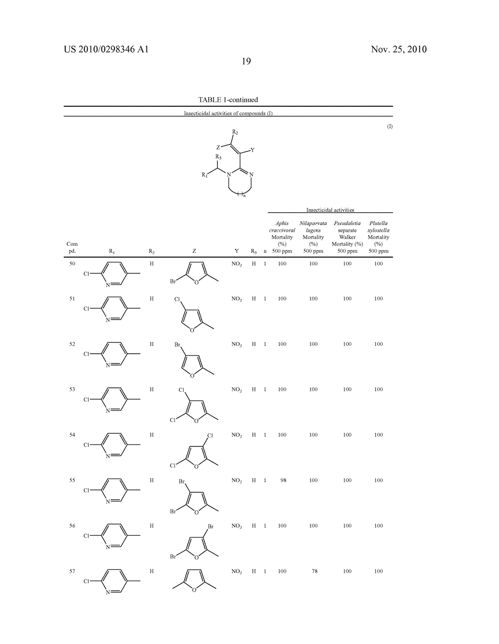 NITROGENOUS HETEROCYCLIC COMPOUNDS WITH INSECTICIDAL ACTIVITY, AND THE PREPARATION AND USE THEREOF - diagram, schematic, and image 20