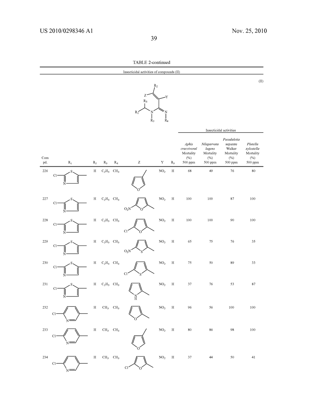 NITROGENOUS HETEROCYCLIC COMPOUNDS WITH INSECTICIDAL ACTIVITY, AND THE PREPARATION AND USE THEREOF - diagram, schematic, and image 40
