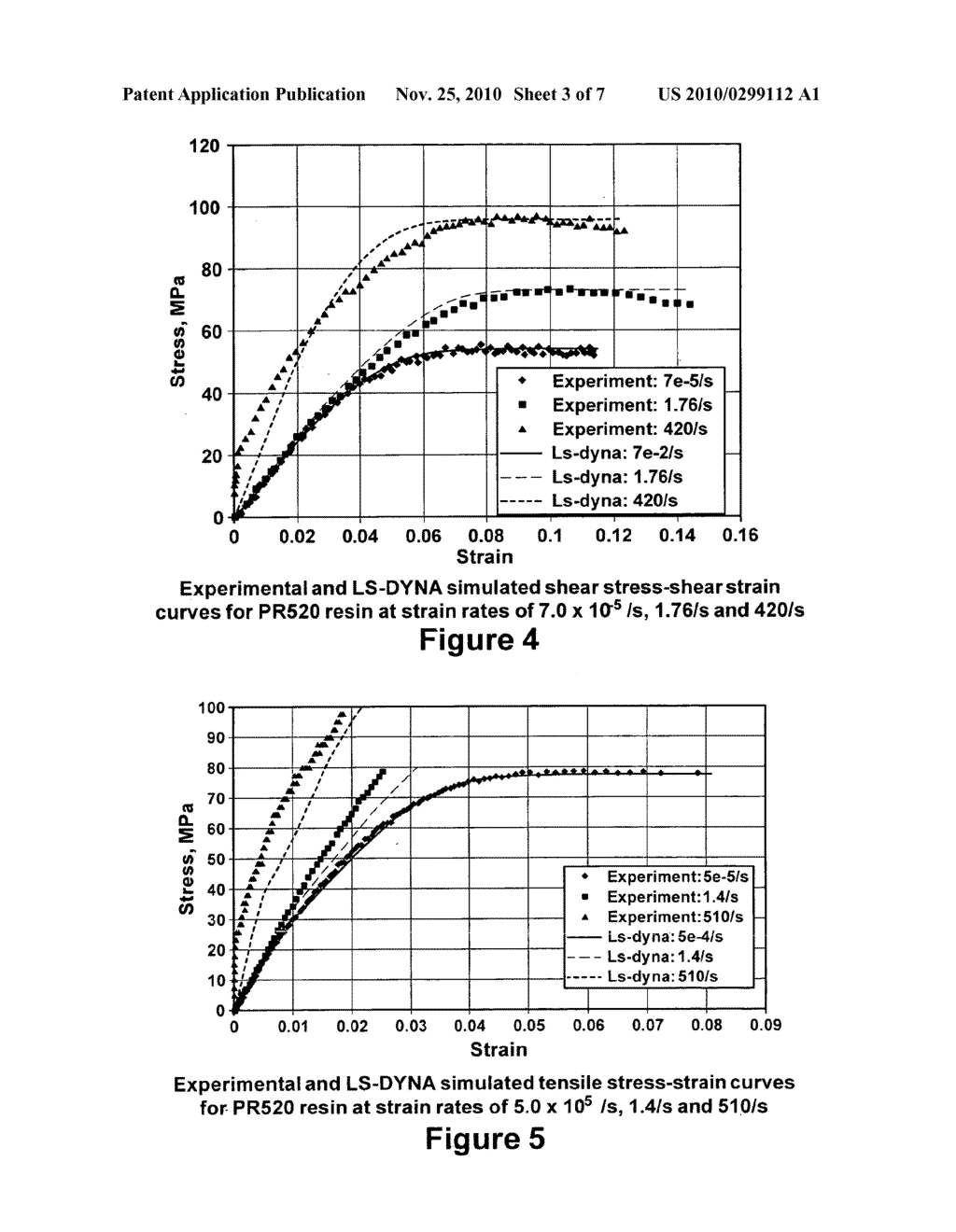 Strain Rate Dependence Method For Strain Rate