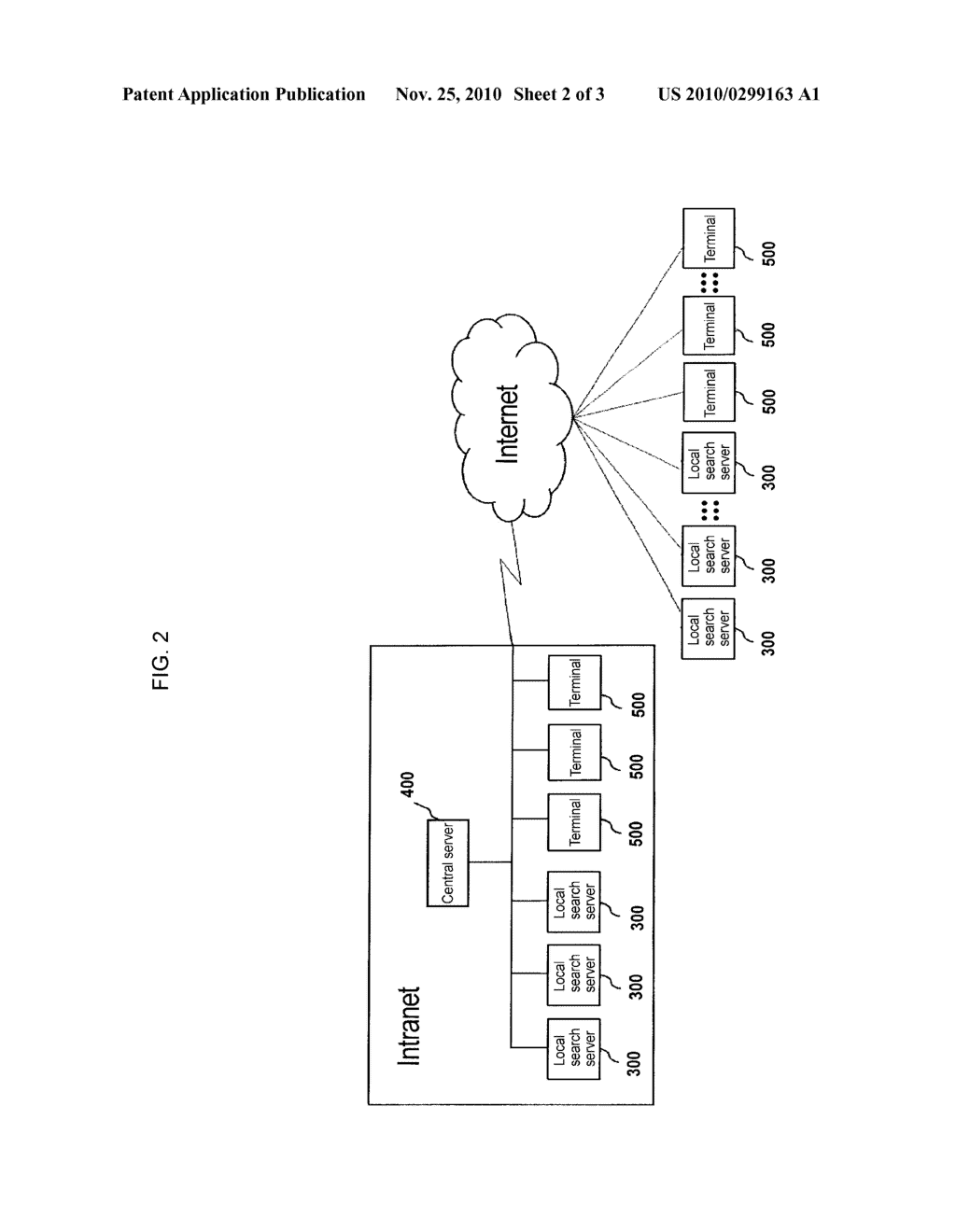 METHOD AND SYSTEM FOR RECOGNIZING CUSTOMER BY HIS MOBILE PHONE - diagram, schematic, and image 03