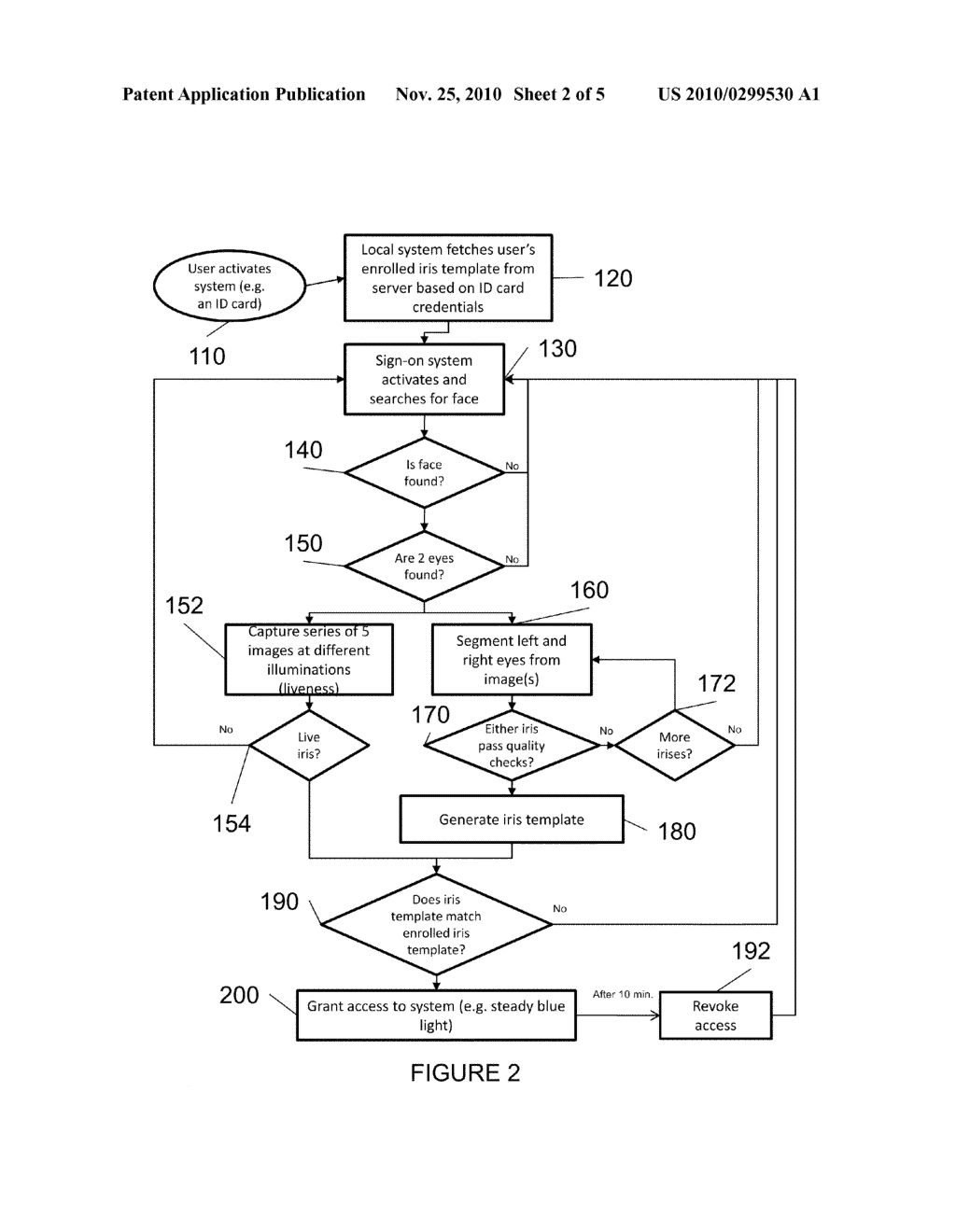 USER AUTHENTICATION SYSTEM AND METHOD - diagram, schematic, and image 03