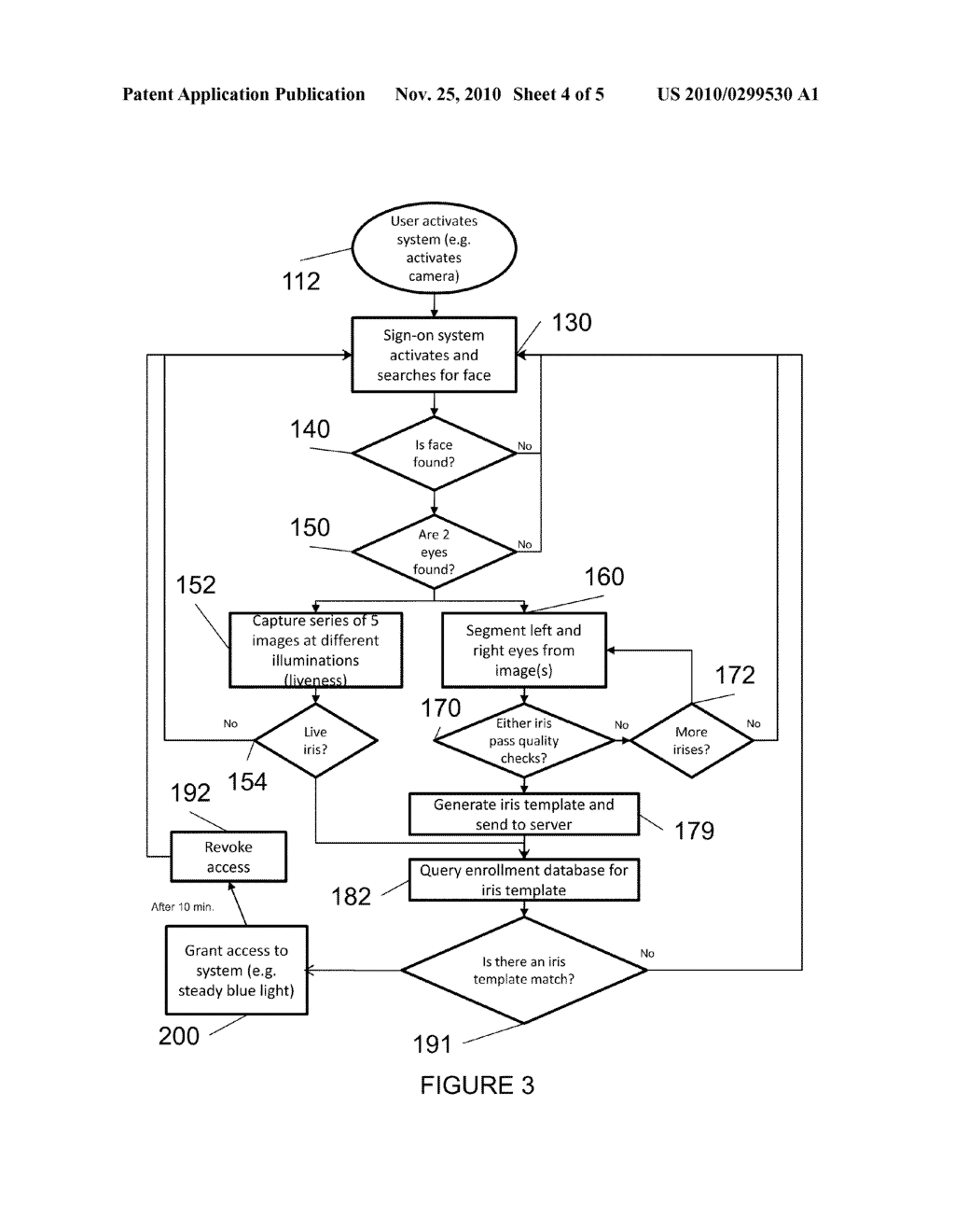USER AUTHENTICATION SYSTEM AND METHOD - diagram, schematic, and image 05