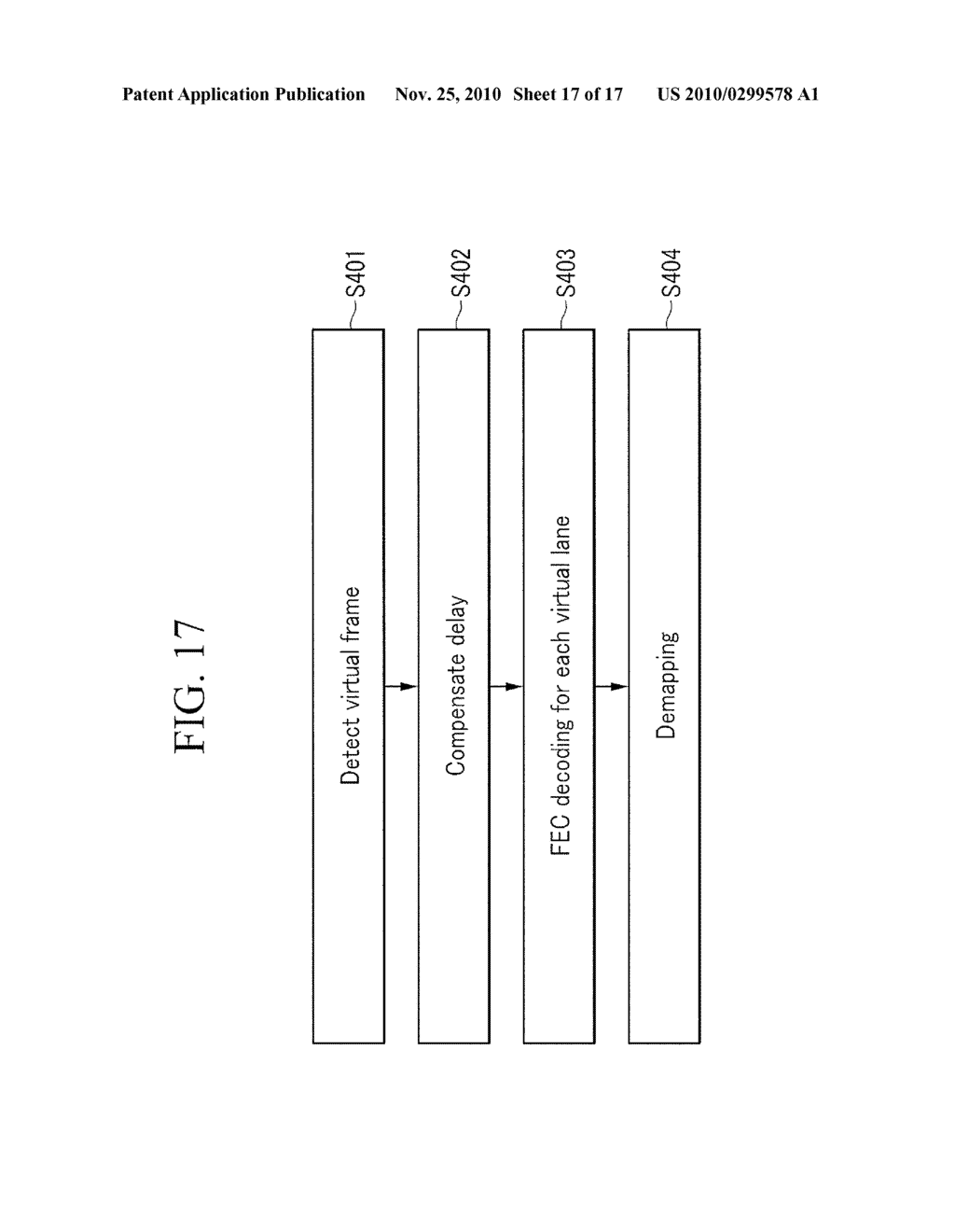 APPARATUS AND METHOD FOR TRANSMITTING AND RECEIVING DATA - diagram, schematic, and image 18