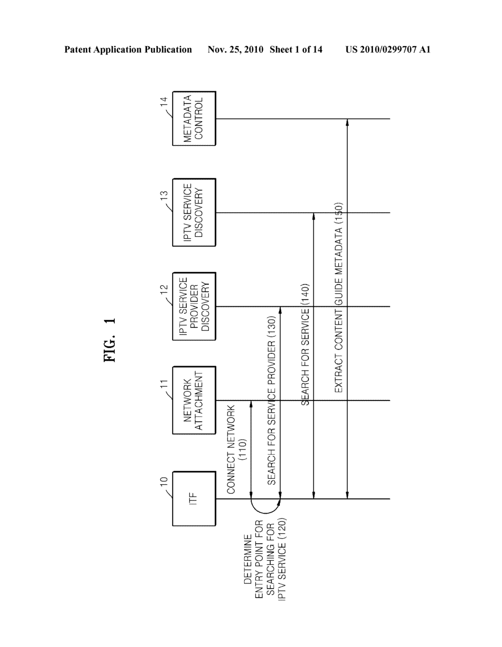 METHOD AND APPARATUS FOR TRANSMITTING AND RECEIVING METADATA OF APPLICATION PROVIDING IPTV SERVICE - diagram, schematic, and image 02