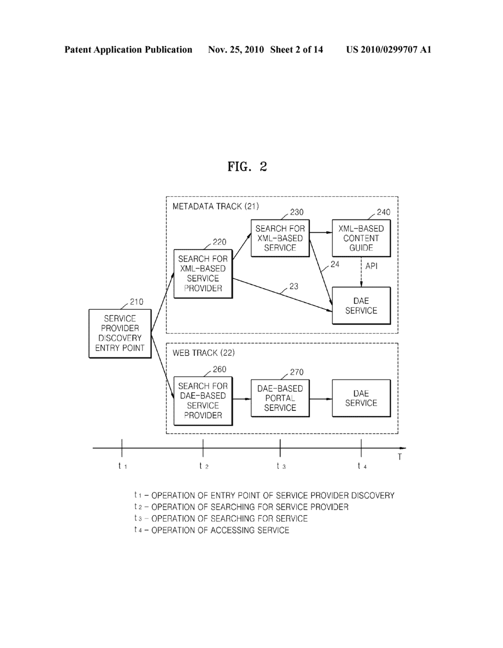 METHOD AND APPARATUS FOR TRANSMITTING AND RECEIVING METADATA OF APPLICATION PROVIDING IPTV SERVICE - diagram, schematic, and image 03