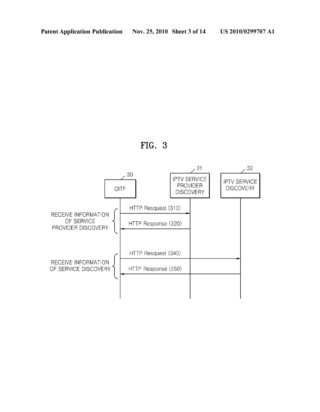 METHOD AND APPARATUS FOR TRANSMITTING AND RECEIVING METADATA OF APPLICATION PROVIDING IPTV SERVICE - diagram, schematic, and image 04