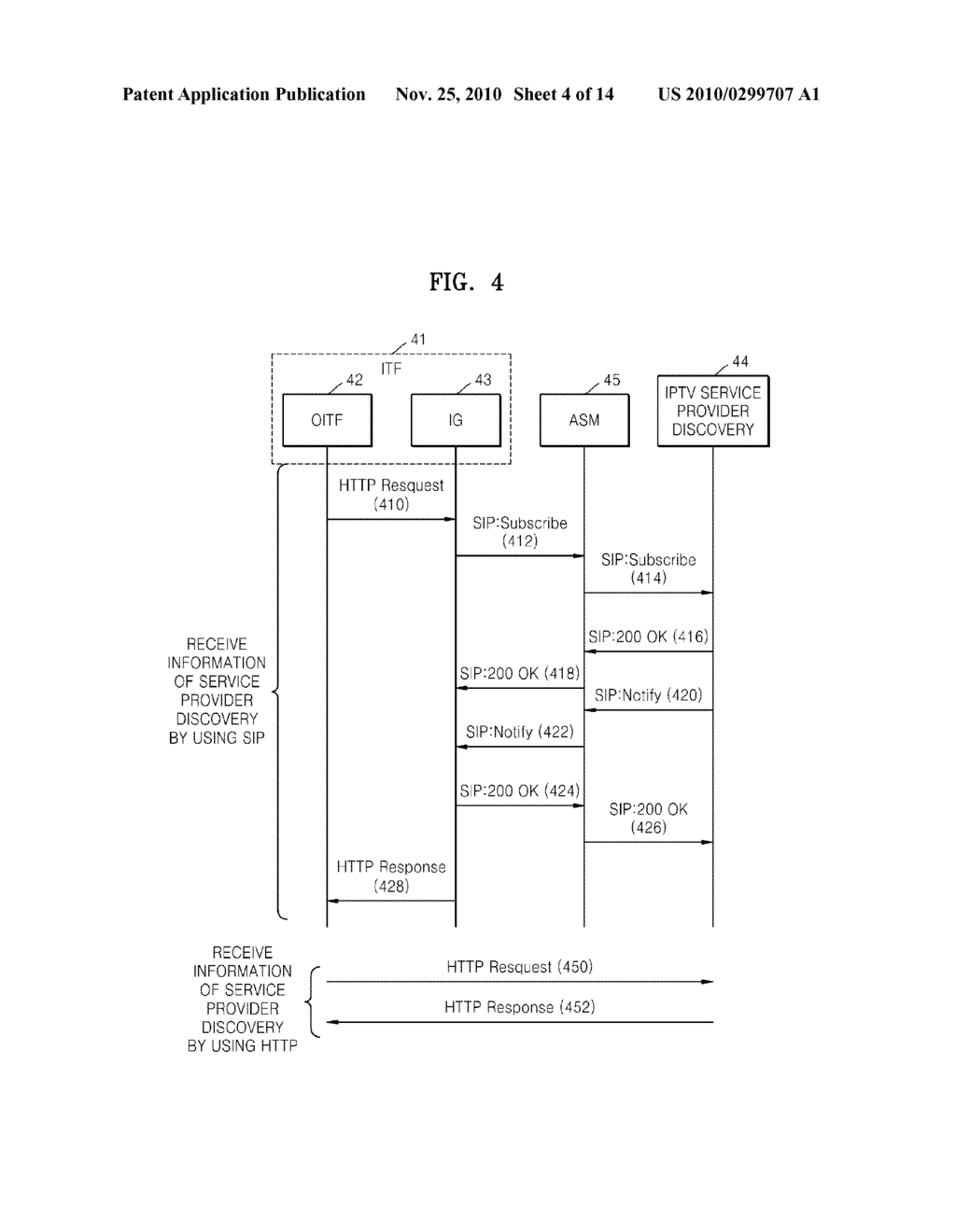 METHOD AND APPARATUS FOR TRANSMITTING AND RECEIVING METADATA OF APPLICATION PROVIDING IPTV SERVICE - diagram, schematic, and image 05