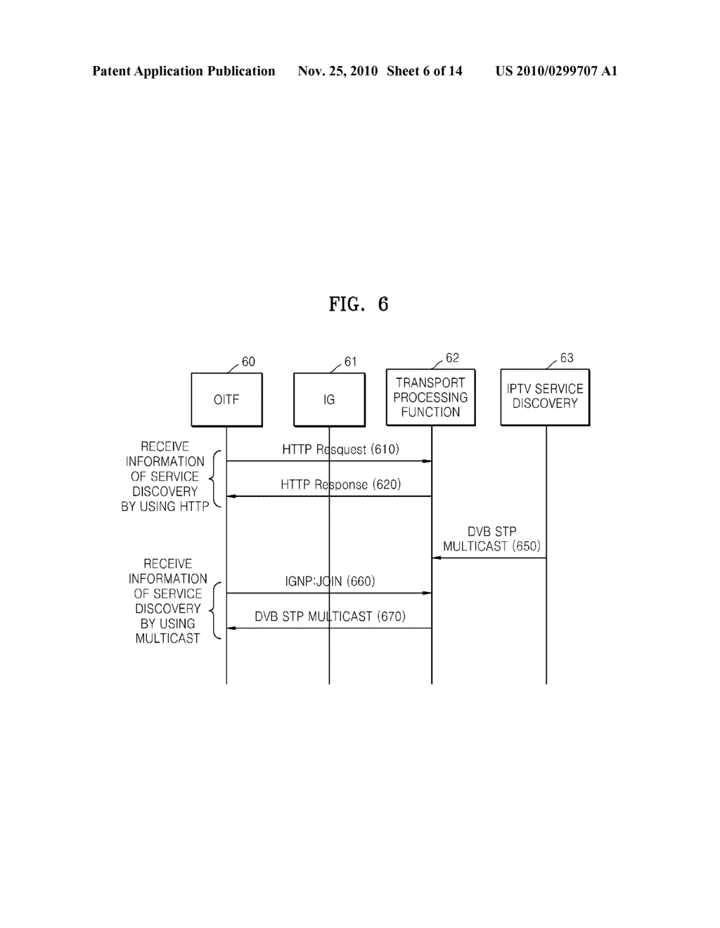 METHOD AND APPARATUS FOR TRANSMITTING AND RECEIVING METADATA OF APPLICATION PROVIDING IPTV SERVICE - diagram, schematic, and image 07