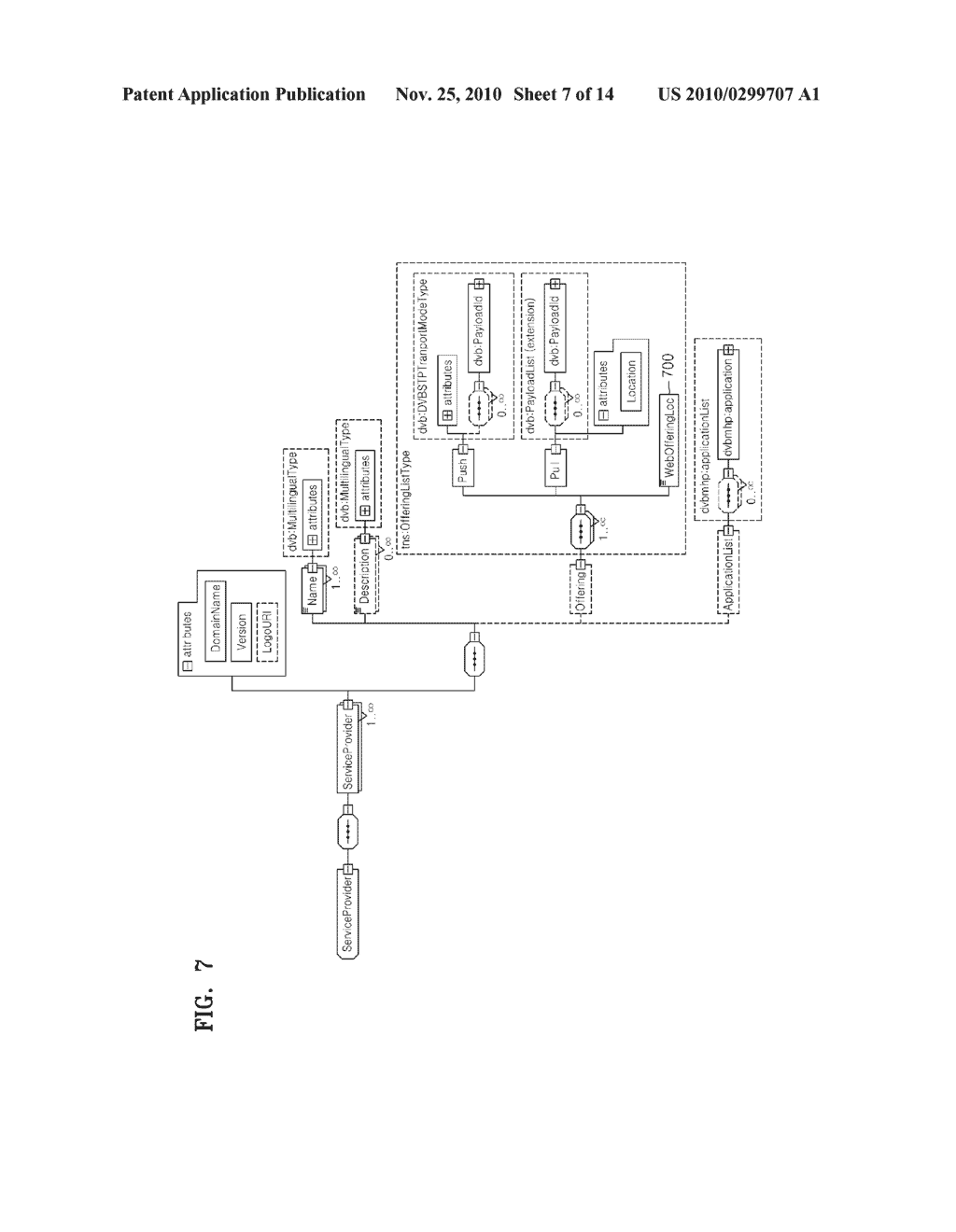 METHOD AND APPARATUS FOR TRANSMITTING AND RECEIVING METADATA OF APPLICATION PROVIDING IPTV SERVICE - diagram, schematic, and image 08