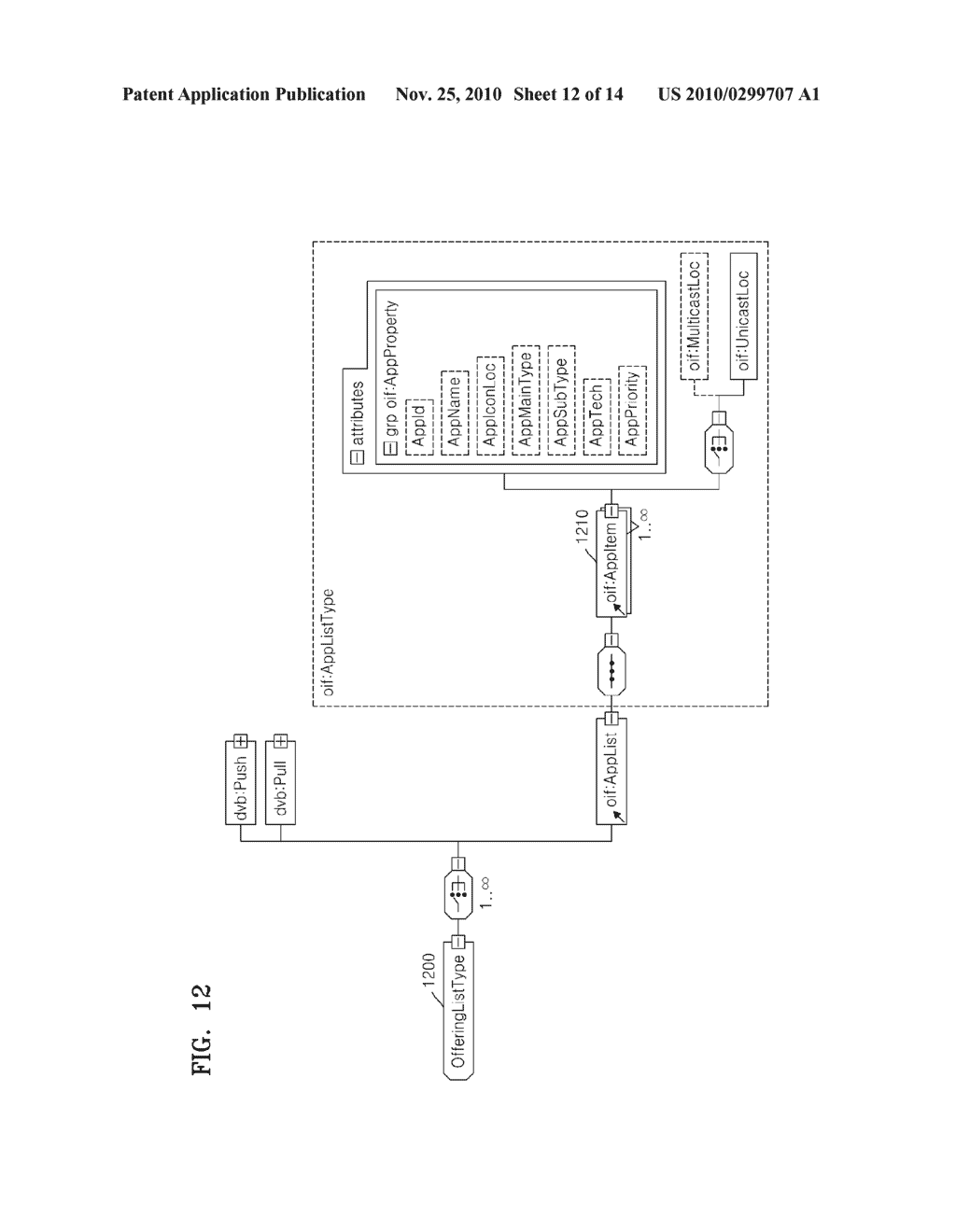 METHOD AND APPARATUS FOR TRANSMITTING AND RECEIVING METADATA OF APPLICATION PROVIDING IPTV SERVICE - diagram, schematic, and image 13