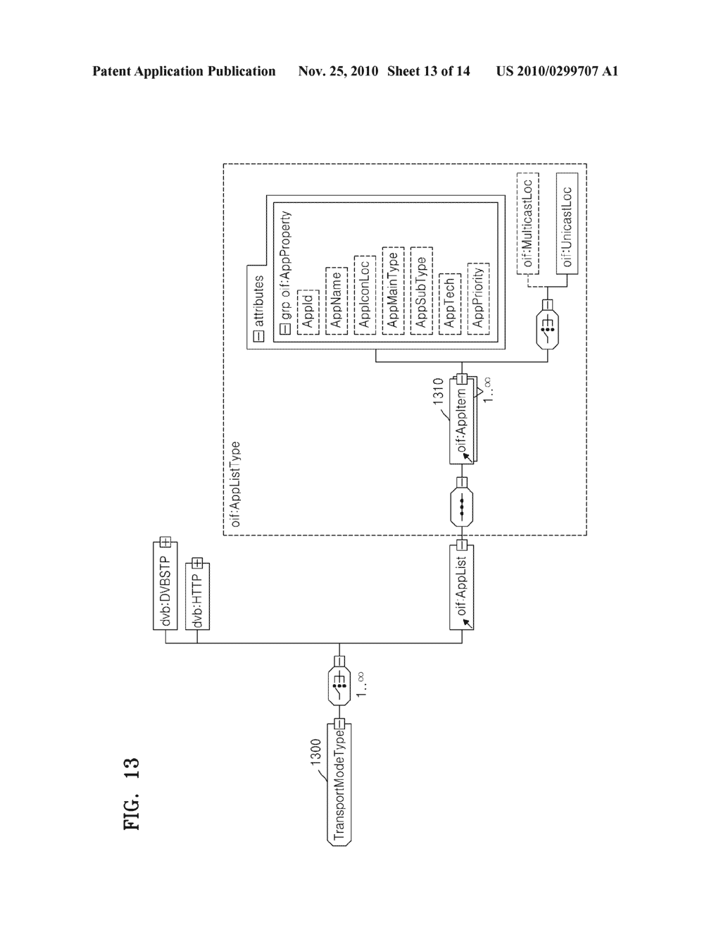 METHOD AND APPARATUS FOR TRANSMITTING AND RECEIVING METADATA OF APPLICATION PROVIDING IPTV SERVICE - diagram, schematic, and image 14